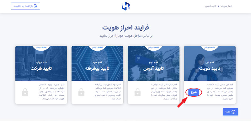 """قدم اول: تأیید هویت در اولین قدم، میبایست اطلاعات هویتی خود را وارد نمایید. برای آغاز فرآیند احراز هویت،  بر روی دکمه """" شروع"""" کلیک کنید."""