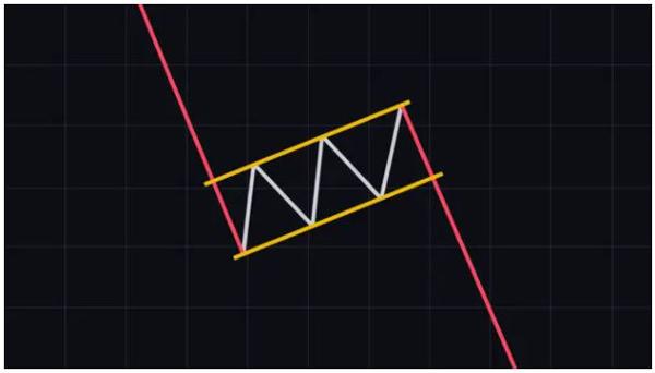 الگوی پرچم خرسی (Bear flag) | همتاپی