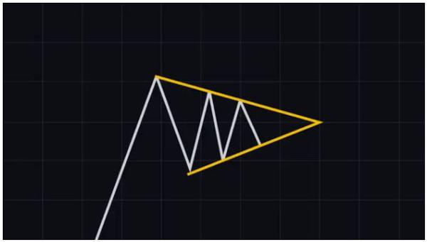 الگوی پرچم سه گوشه (Pennant) | همتاپی