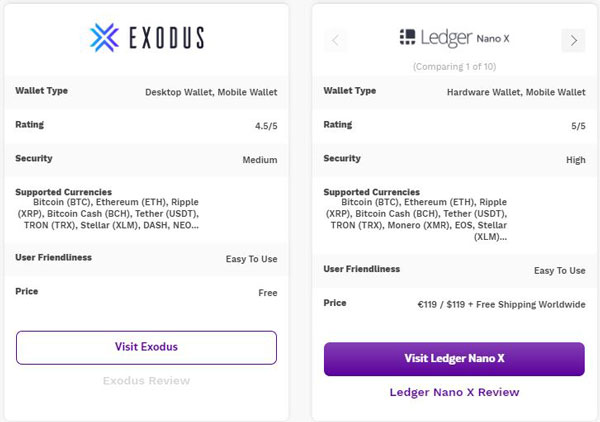 مقایسه کیف پول اگزودوس و لجر | همتاپی
