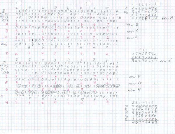 نمونه ای از محاسبات دستی SHA-256 با قلم و کاغذ | همتاپی