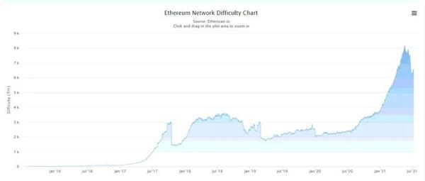 نمودار سختی شبکهی اتریوم   همتاپی