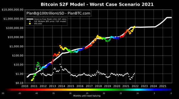 آیا قیمت بیت کوین در ماه اکتبر نزدیک بالاترین سطح تاریخیاش بود؟ | همتاپی